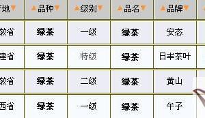 02/10绿茶价格行情表