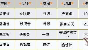 03/03铁观音价格行情表