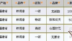 03/03乌龙茶价格行情表