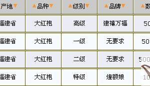 03/25武夷岩茶价格行情表