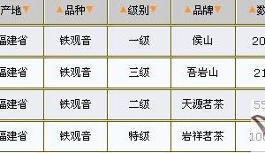 04/14铁观音价格行情表