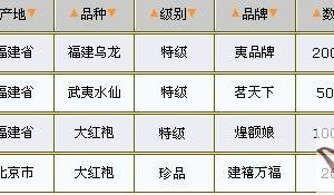 04/14武夷岩茶价格行情表