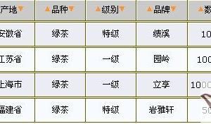 04/14绿茶价格行情表