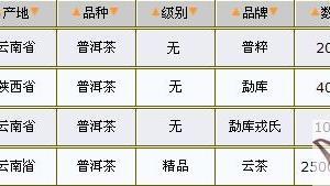 05/19普洱茶价格行情表