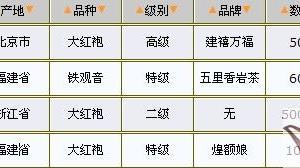 05/19武夷岩茶价格行情表