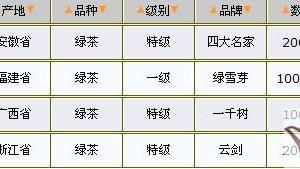 05/19�G茶�r格行情表