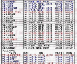 2010年3月8日大益、下关芳村最新报价