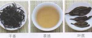 名茶品鉴青茶:石古坪乌龙