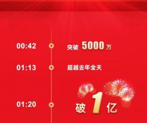 """双""""11""""的茶叶大数据:品牌与创新营销赢未来!"""